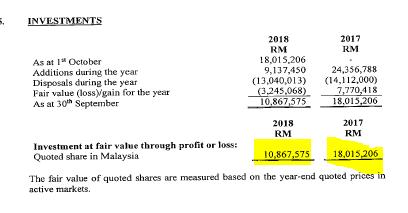 Maksima Investments.